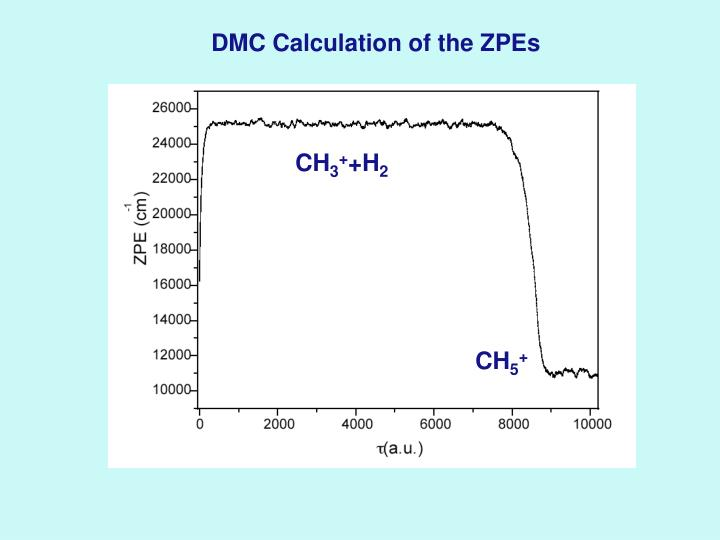 DMC Calculation of the ZPEs