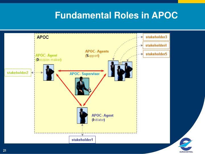 Fundamental Roles in APOC