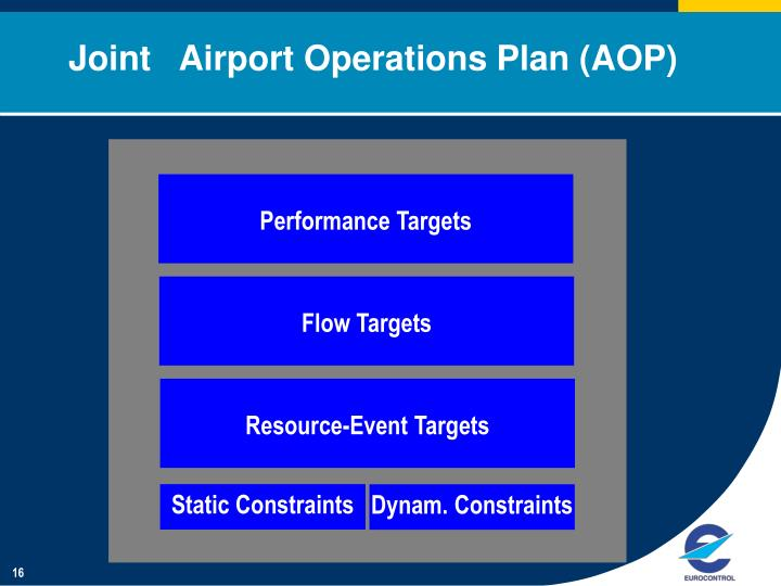 Joint   Airport Operations Plan (AOP)