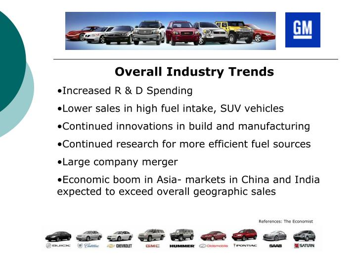 Overall Industry Trends