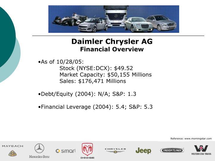 Daimler Chrysler AG