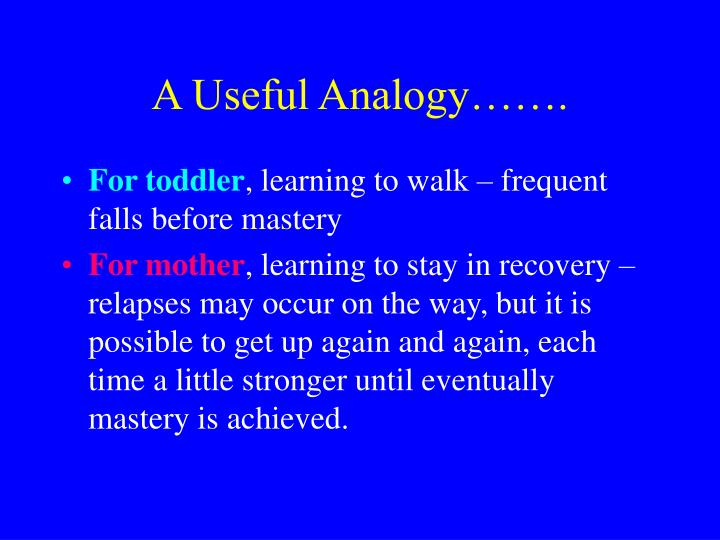 A Useful Analogy…….