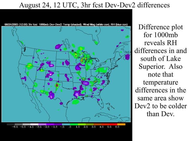 August 24, 12 UTC, 3hr fcst Dev-Dev2 differences