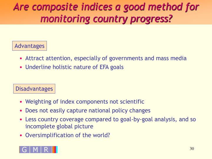 Are composite indices a good method for monitoring country progress?