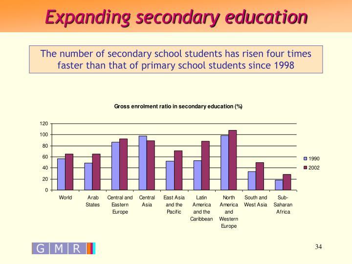 Expanding secondary education