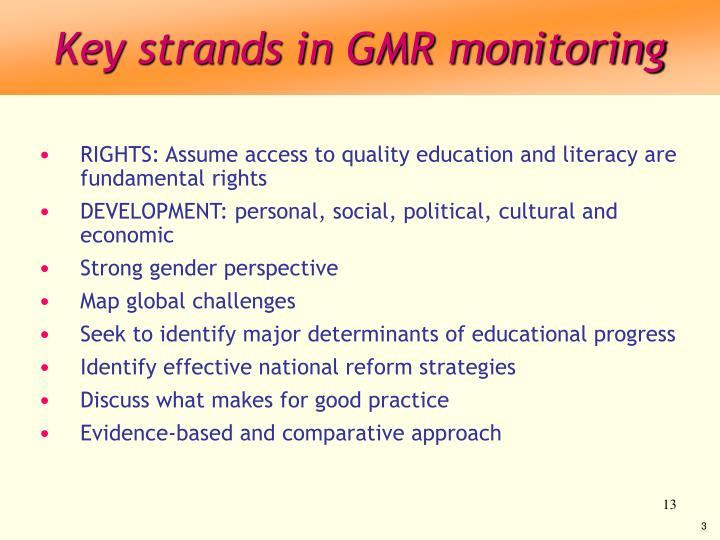 Key strands in GMR monitoring