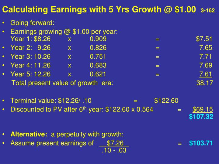 Calculating Earnings with 5 Yrs Growth @ $1.00