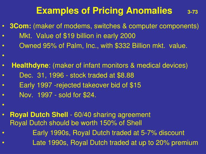 Examples of Pricing Anomalies
