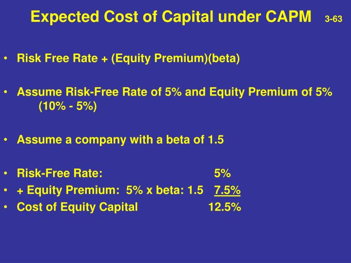 Expected Cost of Capital under CAPM