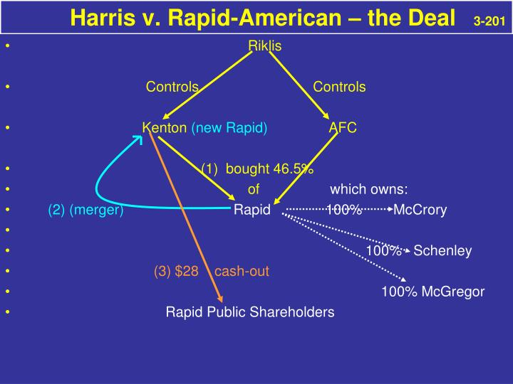 Harris v. Rapid-American – the Deal