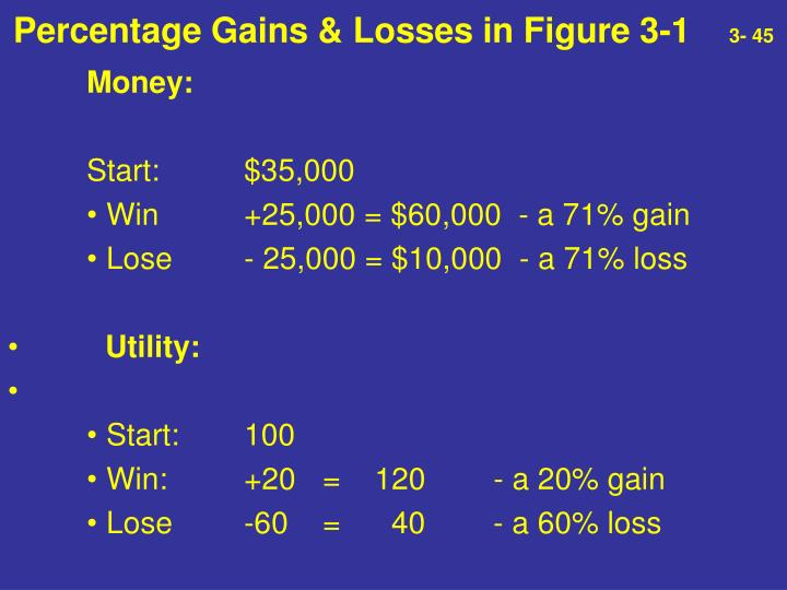 Percentage Gains & Losses in Figure 3-1