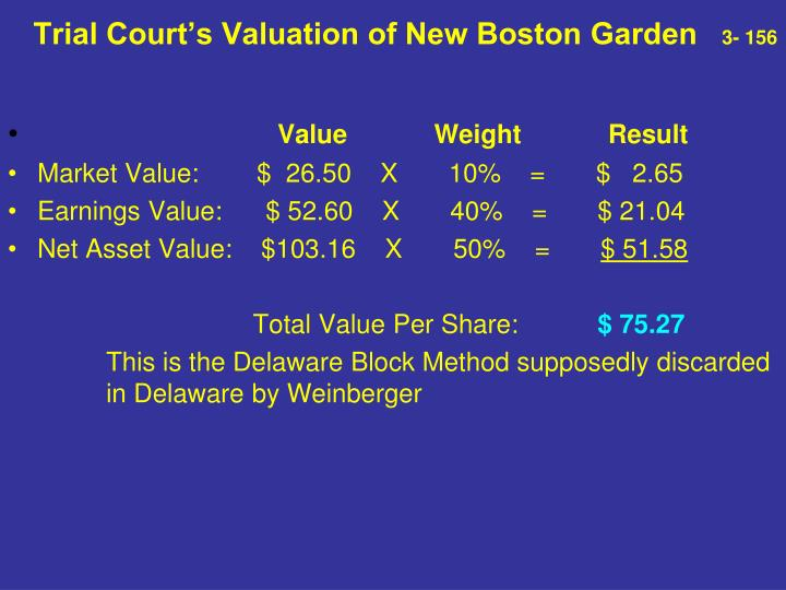 Trial Court's Valuation of New Boston Garden