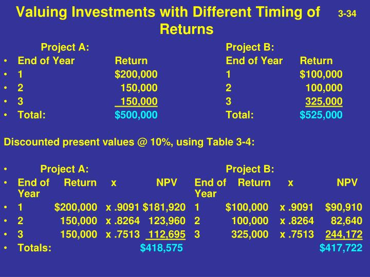 Valuing Investments with Different Timing of