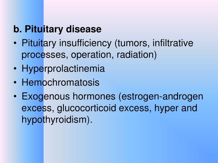 b. Pituitary disease