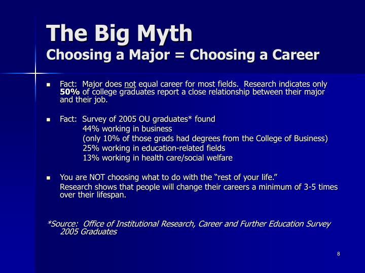 The Big Myth