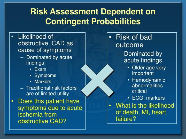 Likelihood of obstructive  CAD as cause of symptoms