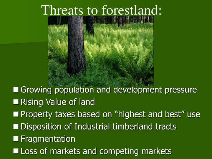 Threats to forestland: