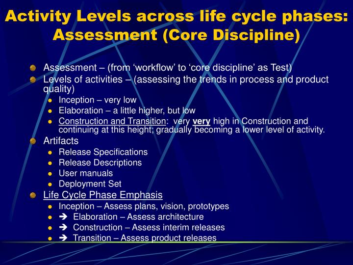 Activity Levels across life cycle phases: Assessment