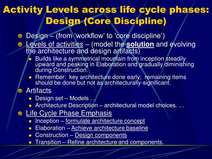 Activity Levels across life cycle phases: Design