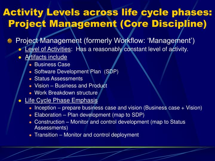 Activity Levels across life cycle phases: Project Management (Core Discipline)