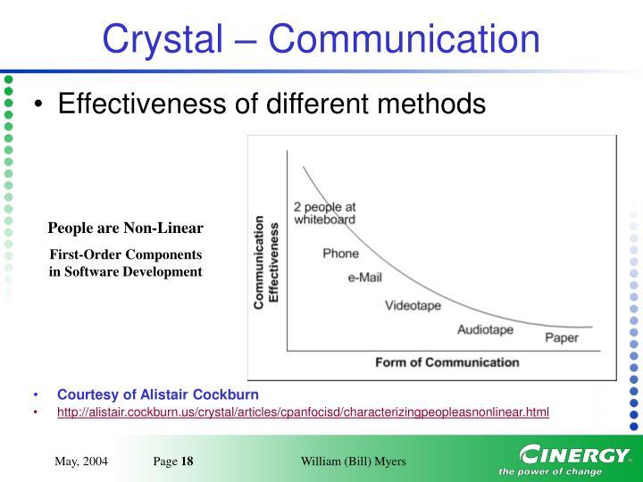 Crystal – Communication