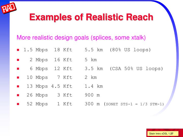 Examples of Realistic Reach