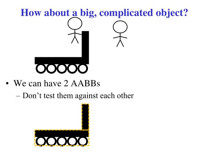 How about a big, complicated object?