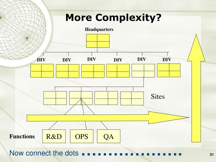 More Complexity?