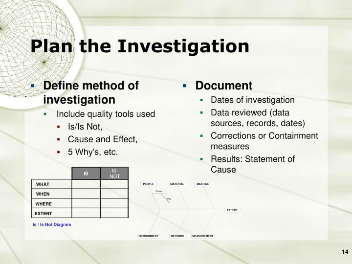 Define method of investigation