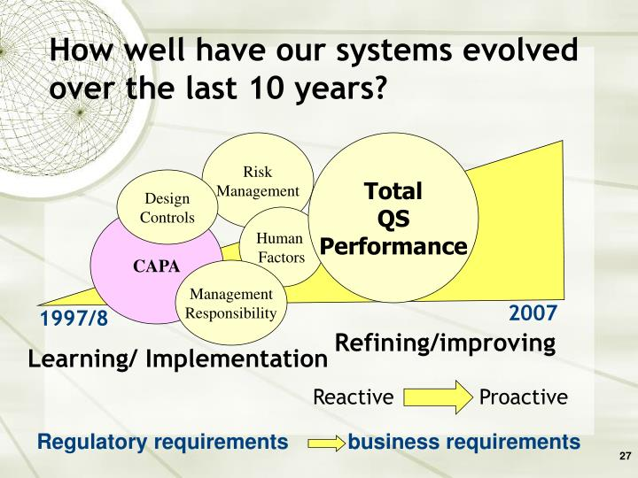 How well have our systems evolved over the last 10 years?