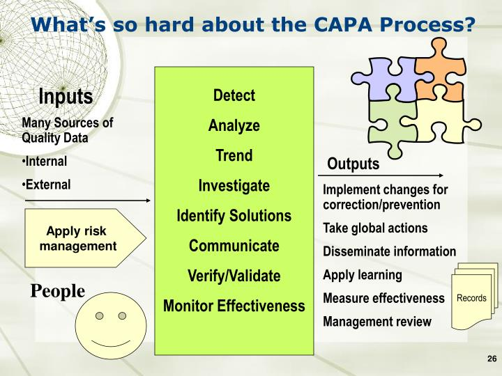 What's so hard about the CAPA Process?