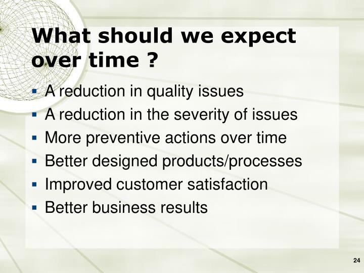 What should we expect over time ?