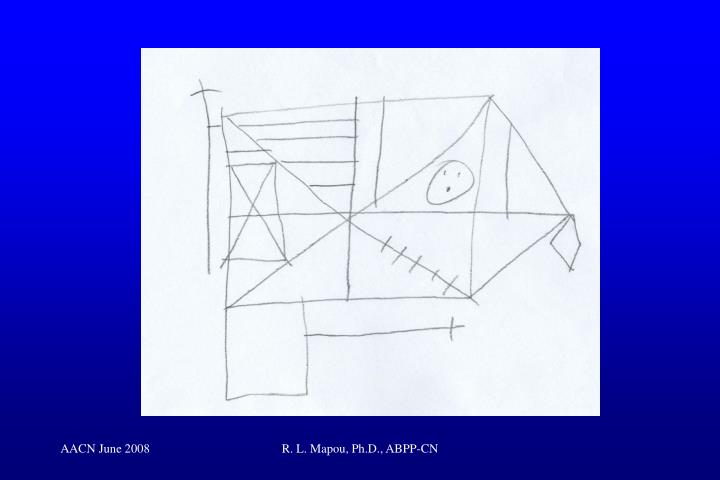 R. L. Mapou, Ph.D., ABPP-CN