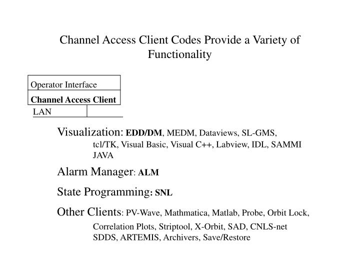 Channel Access Client Codes Provide a Variety of Functionality