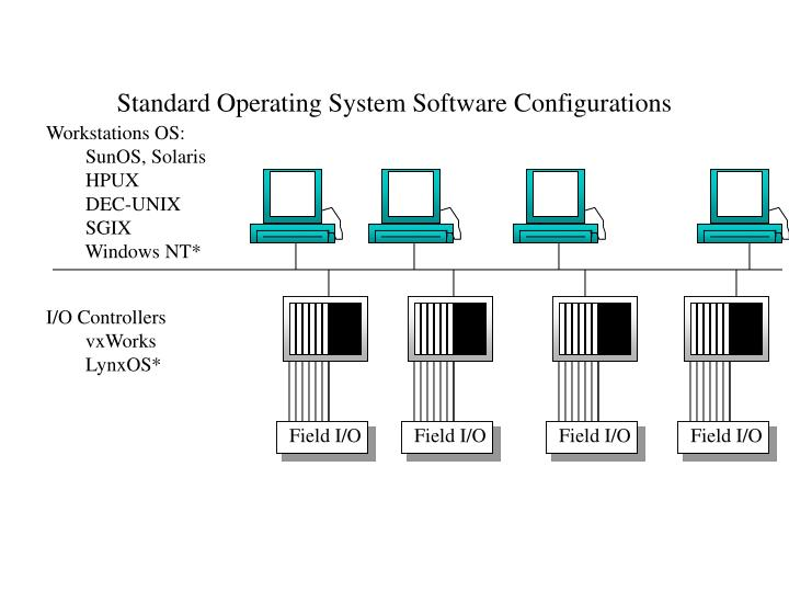 Standard Operating System Software Configurations
