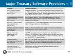 major treasury software providers 1