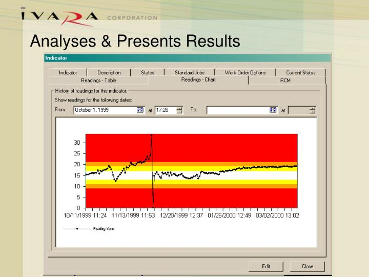 Analyses & Presents Results