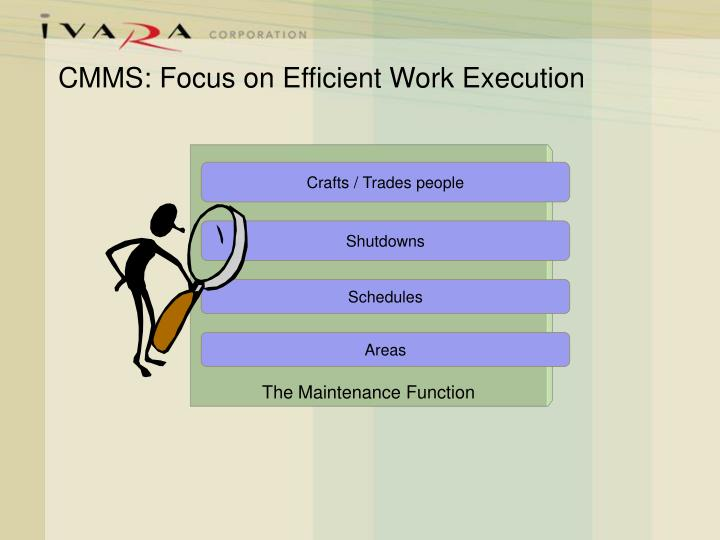 CMMS: Focus on Efficient Work Execution