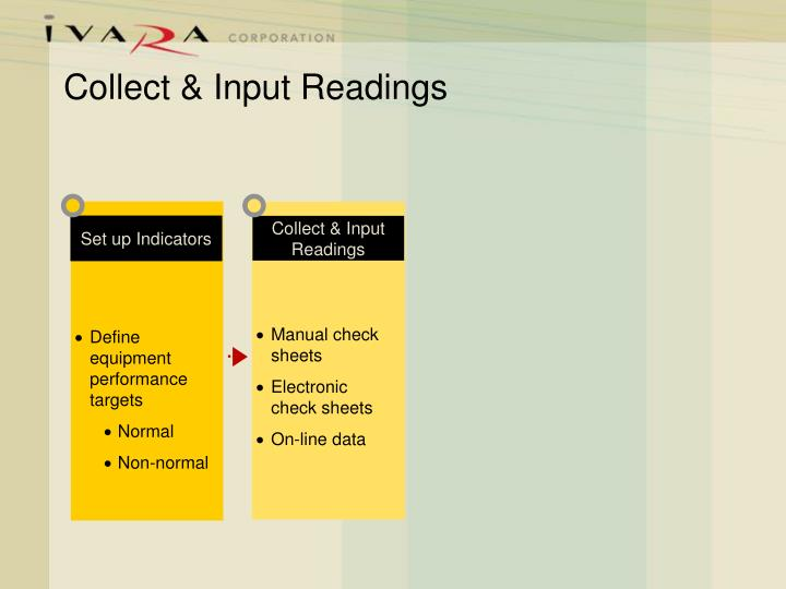 Collect & Input Readings