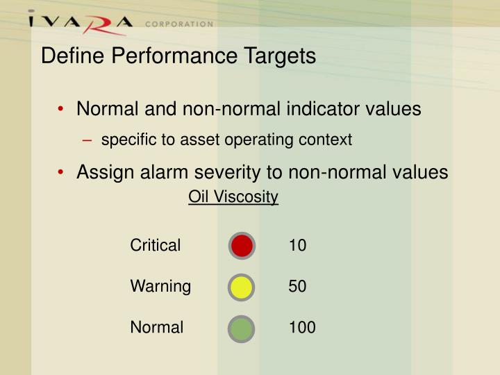 Define Performance Targets