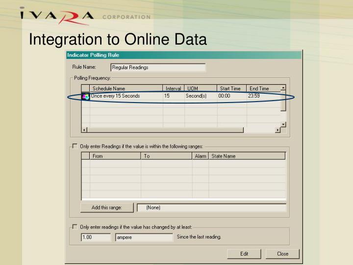 Integration to Online Data