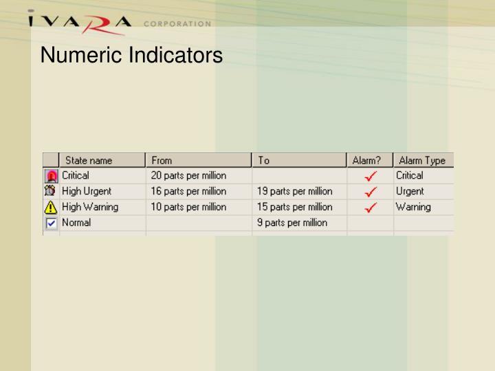 Numeric Indicators