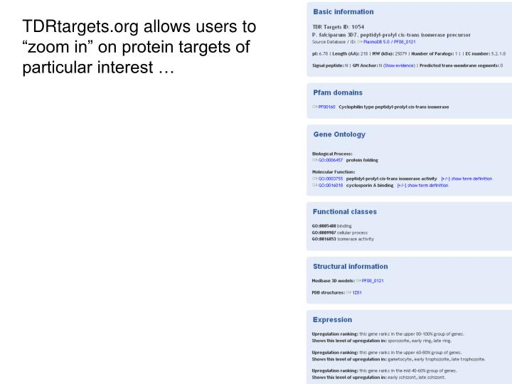 "TDRtargets.org allows users to ""zoom in"" on protein targets of particular interest …"