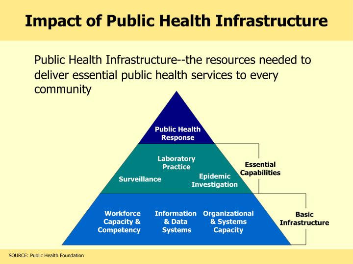 was the impact on public health Public policy is one of the principal levers mozilla uses to have impact on these issues so, with 2017 now in the rearview mirror, it's time to take stock much of the work to help a broad public understand the health of their internet experience in greater depth was led by our colleagues in marketing, with.