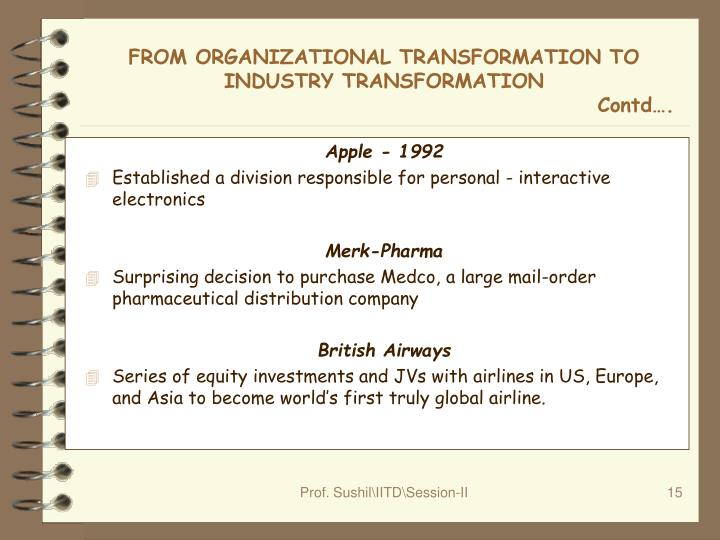 FROM ORGANIZATIONAL TRANSFORMATION TO INDUSTRY TRANSFORMATION