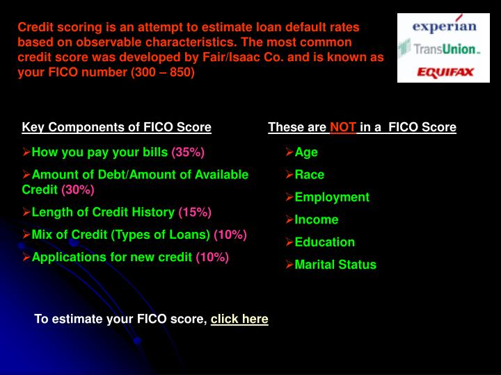 Credit scoring is an attempt to estimate loan default rates based on observable characteristics. The most common credit score was developed by Fair/Isaac Co. and is known as your FICO number (300 – 850)