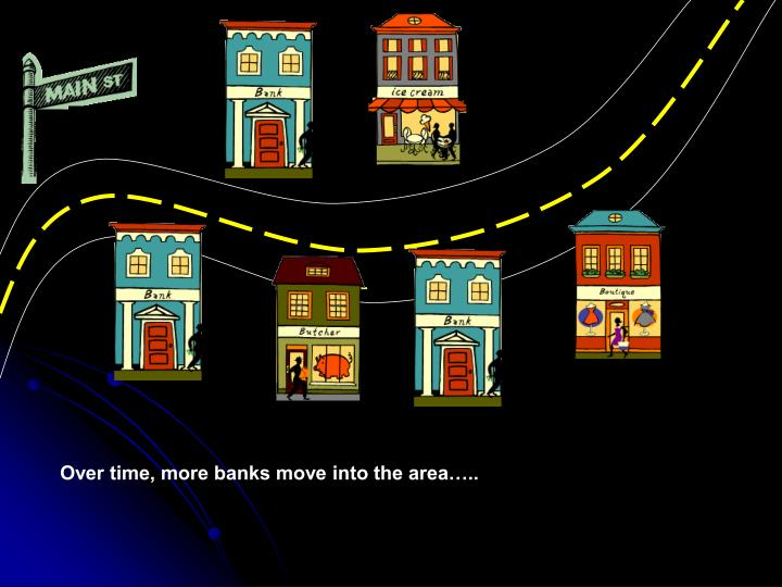 Over time, more banks move into the area…..