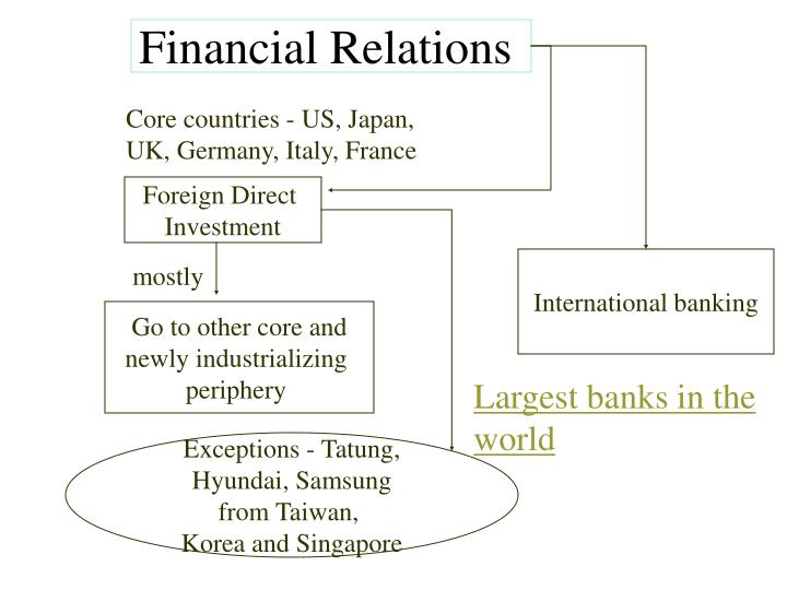 Financial Relations