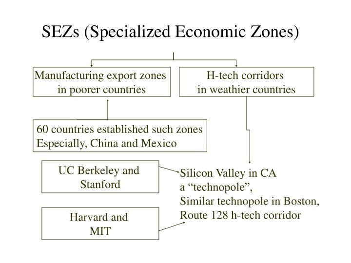 SEZs (Specialized Economic Zones)