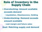 role of inventory in the supply chain1